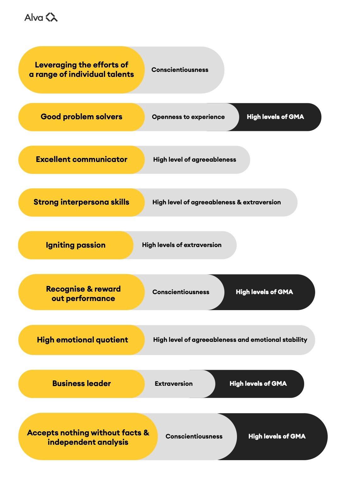 Infographics_Blogpost_CTO_Officer